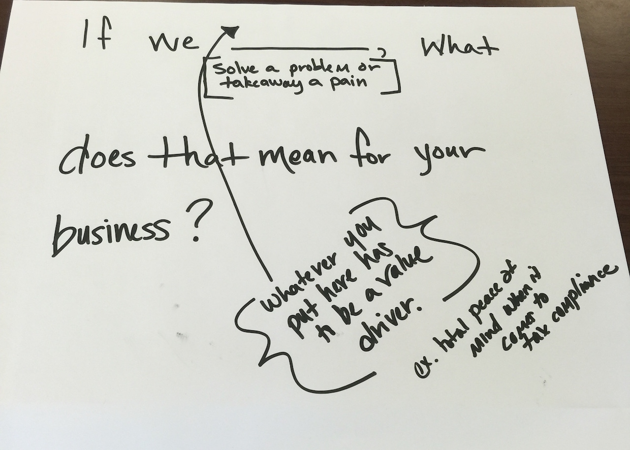 If we BLANK, what does that mean for your business?